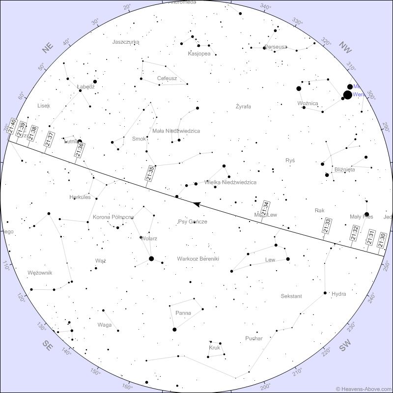 ISS nad Polską